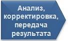 PTStruct_05_jpg[1].jpg (7 Кб.)